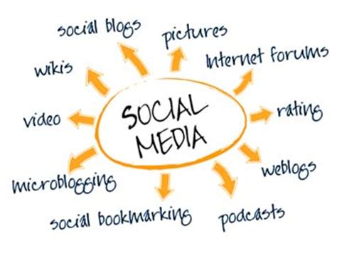 The role of media in todays world - Society and Culture